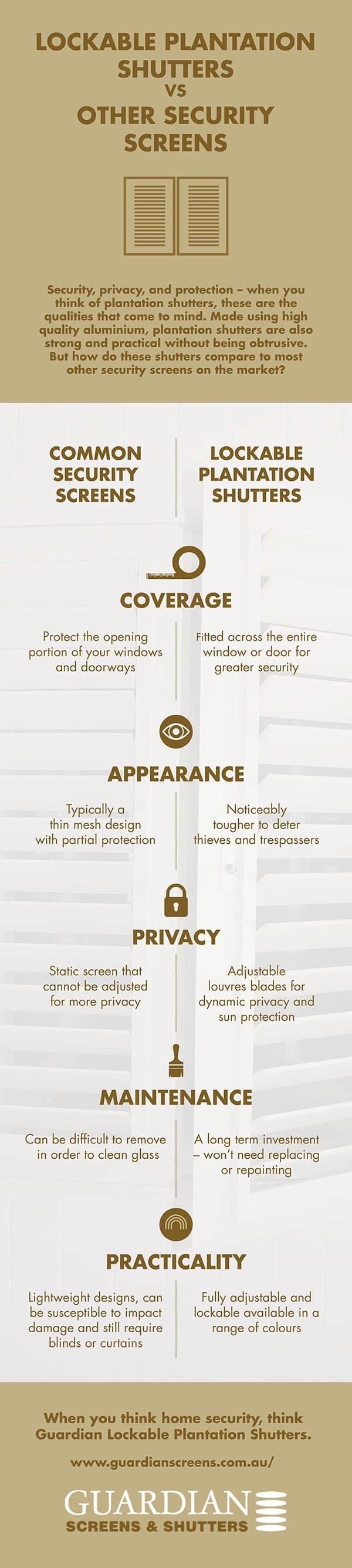 Diagram image explaining difference between lockable plantation shutters and other security screens